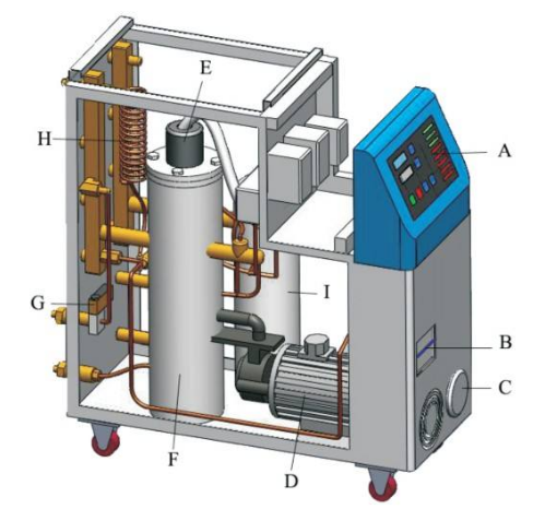 What is the working principle of the mold temperature machine?