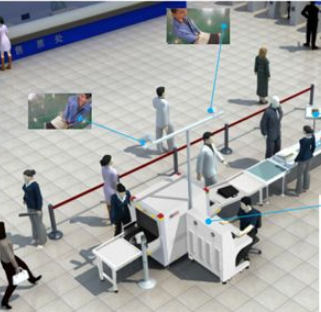 Intelligent security inspection: further improve passenger inspection efficiency