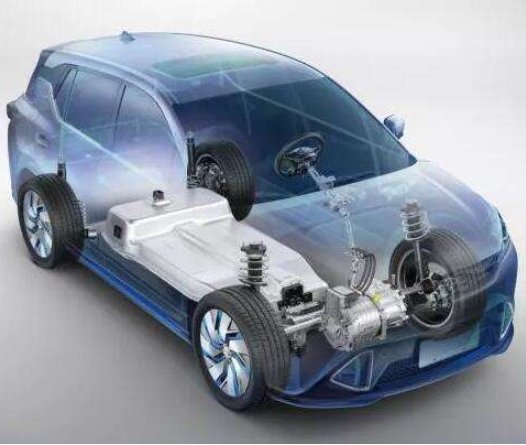 Read the third heart of new energy vehicles: IGBT