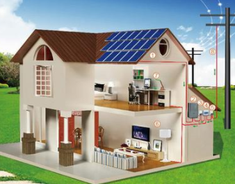 Household photovoltaic should get rid of the